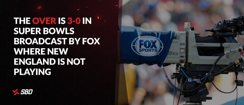 Over is 3-0 on Fox when New England is not playing