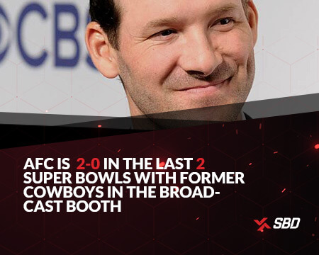 infographic stating afc is 2-0 in the last 2 super bowls with former cowboys in the broadcast booth
