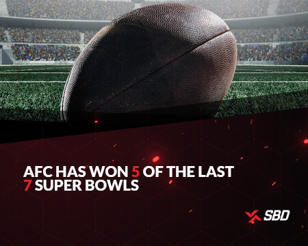 an infographic stating afc has won 5 of the last 7 superbowls