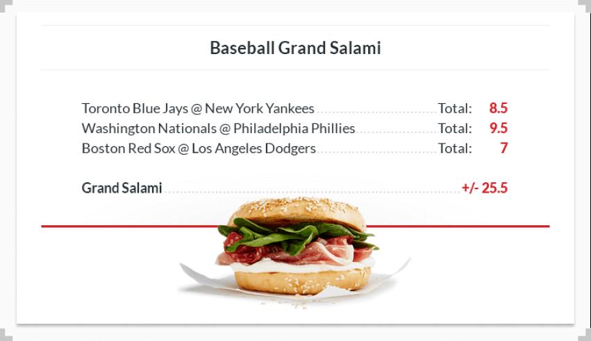 infographic showing baseball grand salami sandwich betting odds