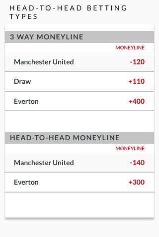 head to head betting