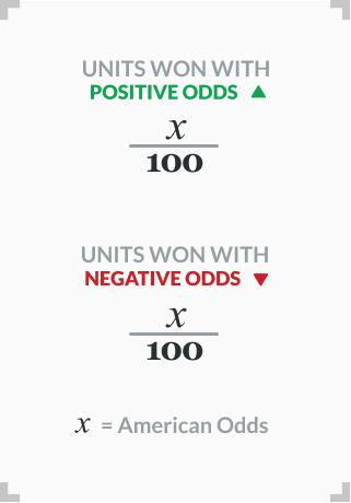 infographic showing how to calculate units won