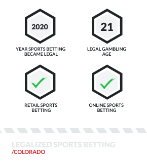 legalized sports betting statistics from the state of colorado