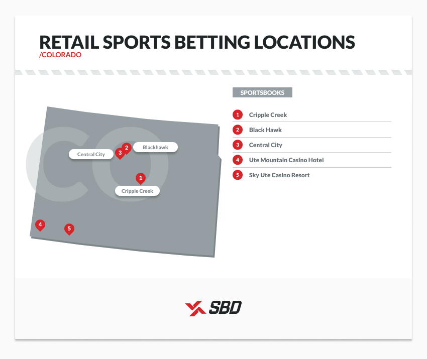 retail sports betting locations in colorado