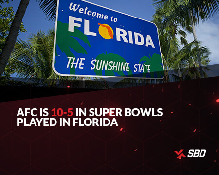 infographic showing afc is 10-5 in super bowls played in florida