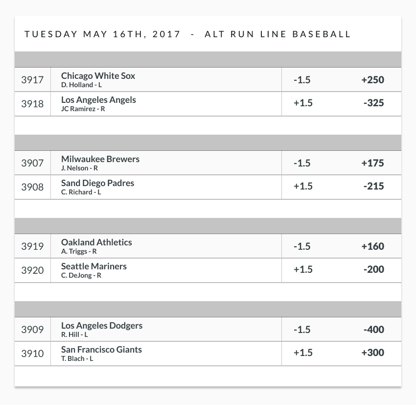 betting lines explained baseball quotes