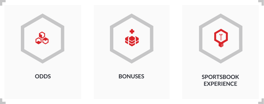 odds, bonuses, sportsbook experience haxagon icon images