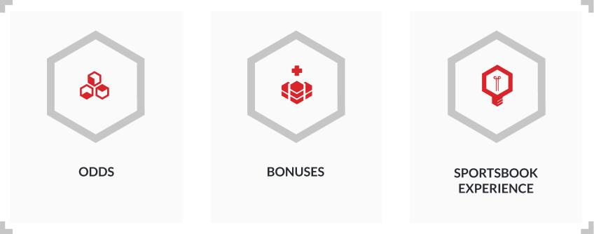 odds, bonuses, sportsbook experience haxagon icon images