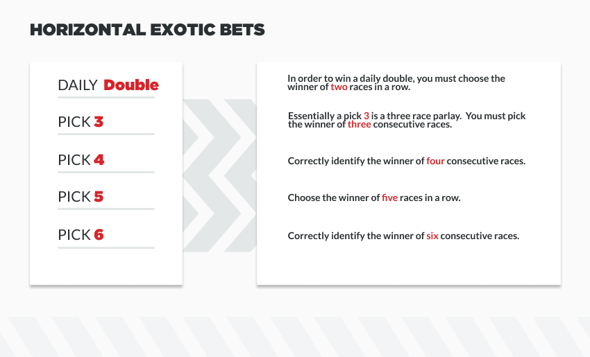 infographic explaining horizontal exotic bets in horse racing
