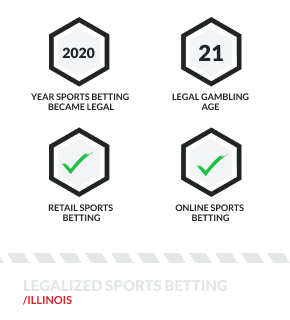 legalized sports betting statistics from the state of illinois
