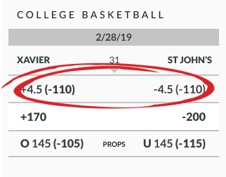 March Madness betting line example point spread