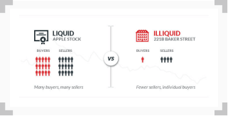 infographic illustrating the difference between liquid and illiquid assets