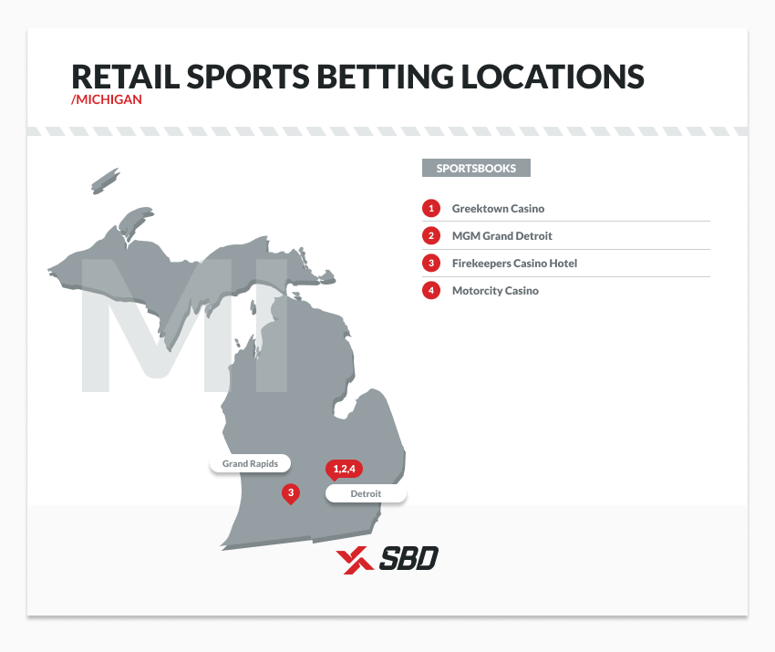 retail sports betting locations in michigan