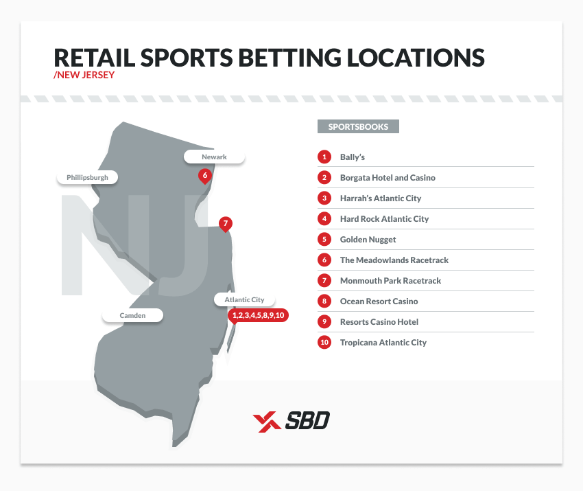 online sports betting legal nj driving age