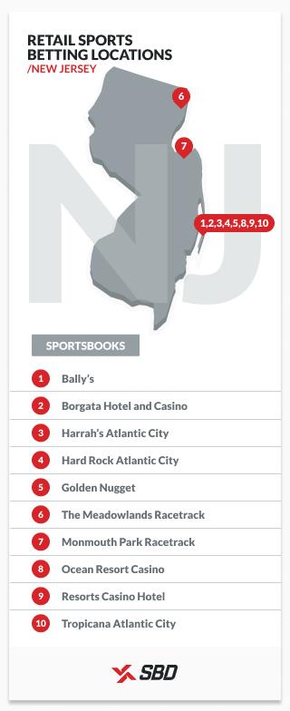 nj sports betting referendum examples