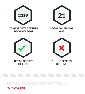 How will a individual place a bet on sports in ny winners everyday betting reviews