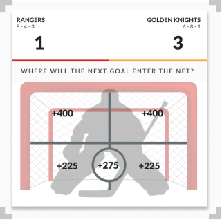 infographic showing a Next Goal prop betting for NHL hockey