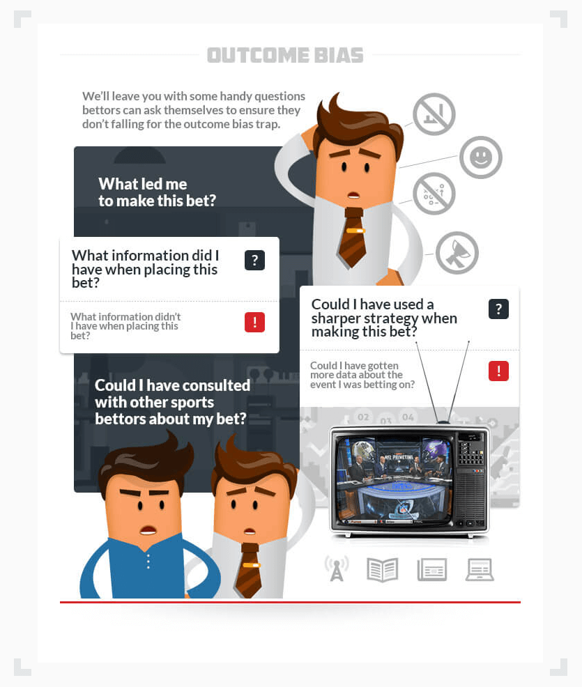 infographic showing questions bettors can ask themselves to avoid the outcome bias