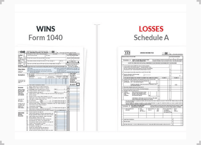 photos of tax forms 1040 and Schedule A, for filing betting wins and losses respectively