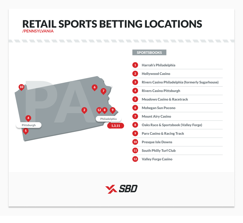 retail sports betting locations in pennsylvania