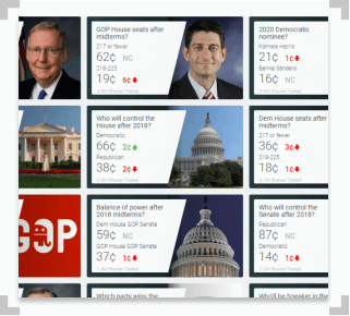 screenshot from predictit.org showing political trading prediction market