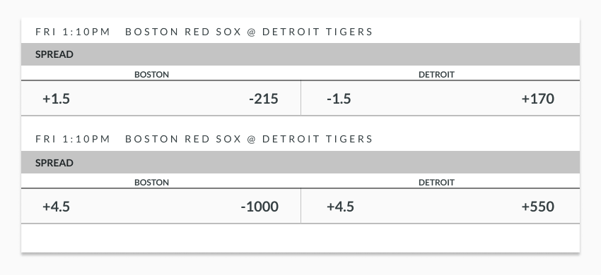 Red sox vs tigers example run line