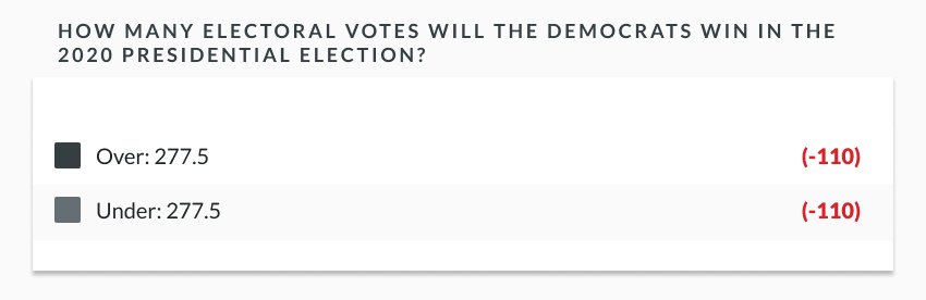 sample line showing u.s. presidential election democratic electoral votes odds