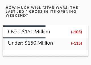 sample lines showing over/under odds on the opening weekend of 'star wars: the last jedi""