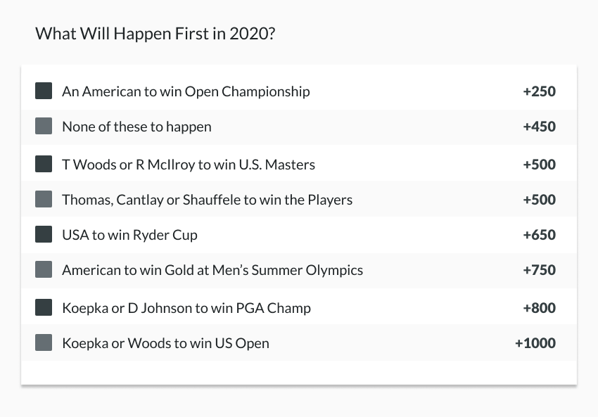 example golf line what will happen first in 2020?