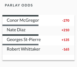 sample mma odds lines showing parlay betting odds