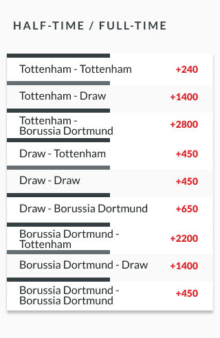 sample soccer odds showing half-time and full-time odds