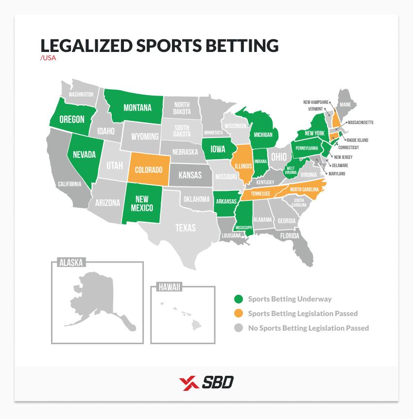 Sports Betting Legalization Map of America