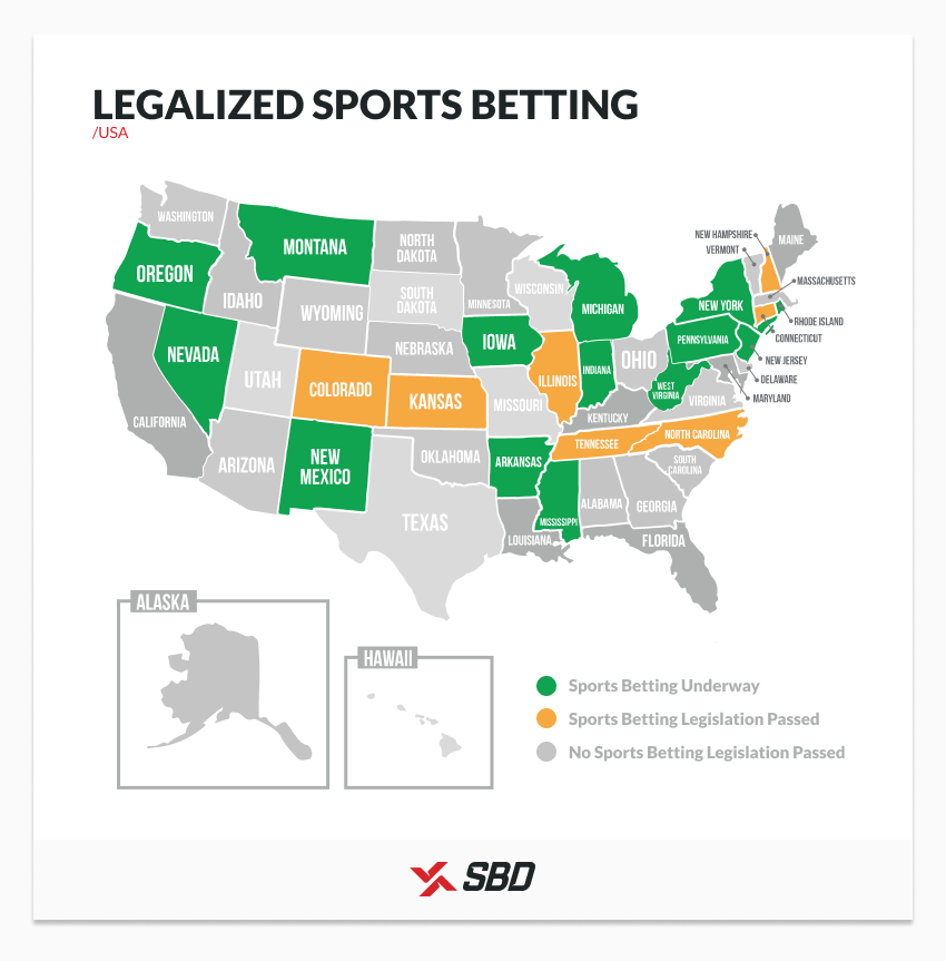 Legalized sports betting map