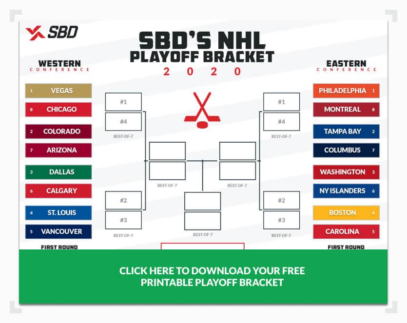 SBD Stanley Cup Playoffs Bracket 2020