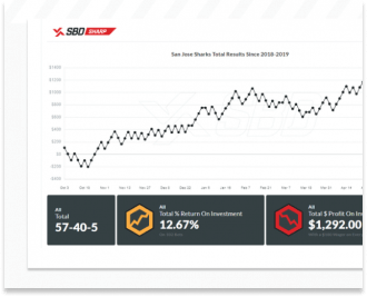 screenshot of totals graphs from SBD sharp