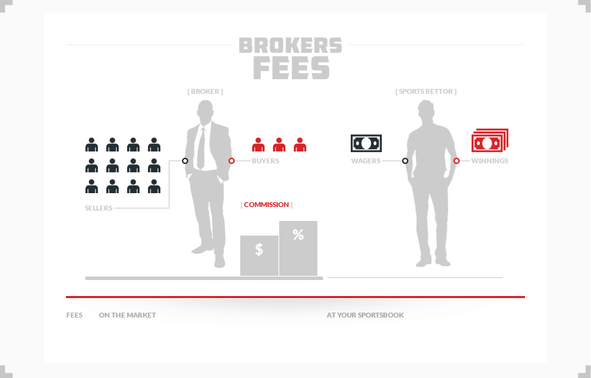 Sports betting securities andrea bettinger piraten partei