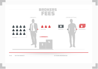 infographic illustrating how brokers fees work in sports betting