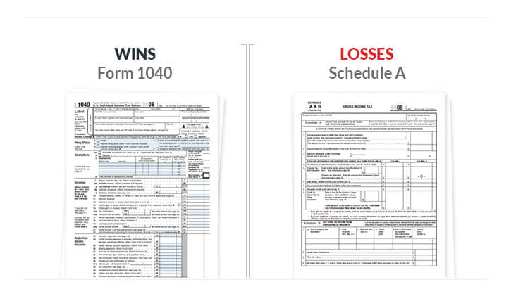 paying taxes on sports betting wins form 1040 reporting losses schedule a form