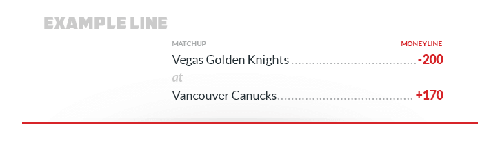 example line matchup vegas golden knights vancouver canucks