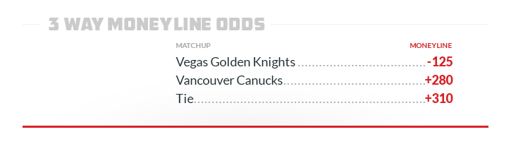 3 way moneyline odds matchup vegas golden knights vancouver canucks tie