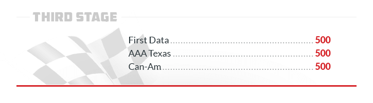 third stage first data aaa texas can-am