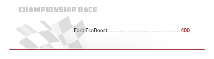 championship race fordecoboost