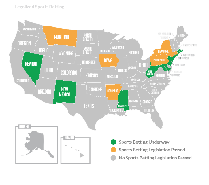 Map showing the legal status of sports betting in the US as of May 2019.