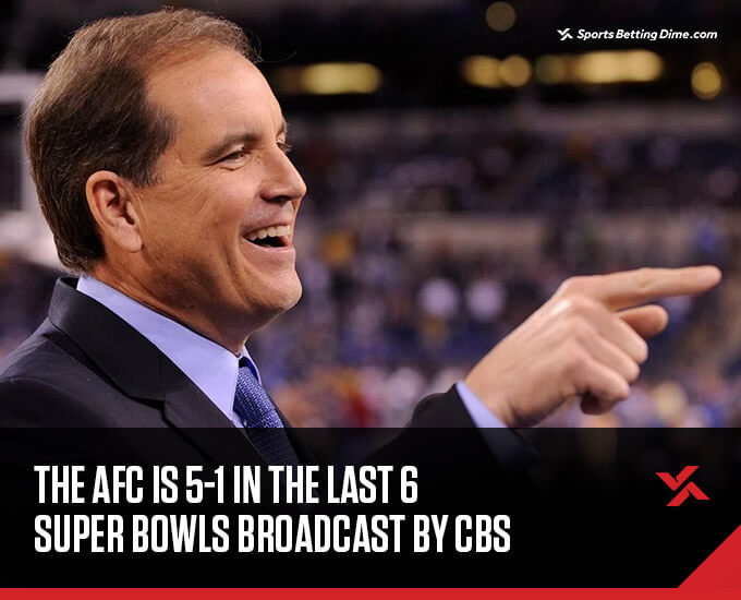 Jim Nantz, play-by-play commentator for CBS