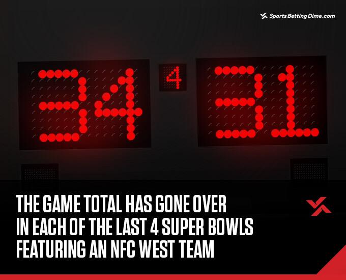 A scoreboard featuring a score of 34-31