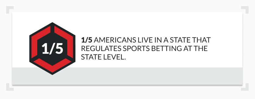 sports betting legality infographic