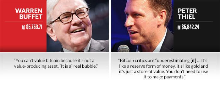 Buffet vs. Thiel Bitcoin Faceoff