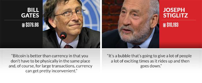 Gates vs. Stiglitz Bitcoin Face Off