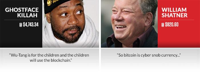 Ghostface vs. Shatner Bitcoin Face Off
